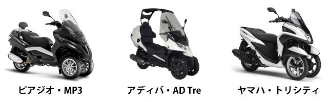 特定普通自動二輪車の例