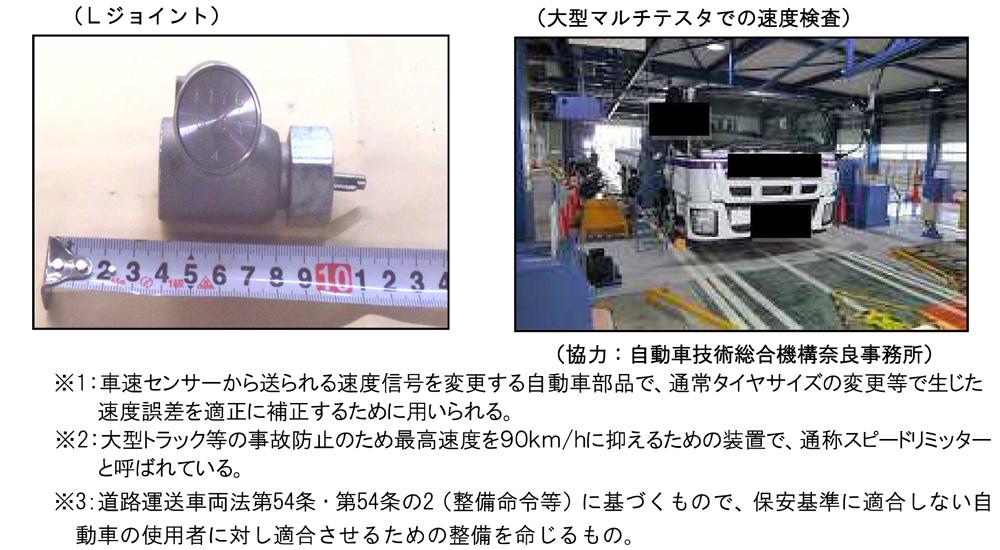 速度抑制装置の不正改造